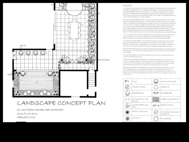 Landscape Plans 1