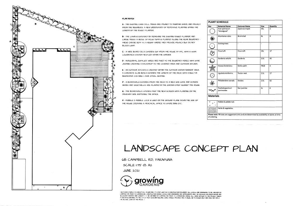 Landscape Plans 2
