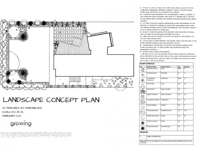 Landscape Plans 3