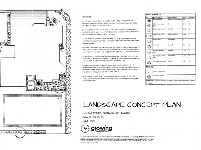 Landscape Plans 5
